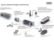 Audi e-diesel